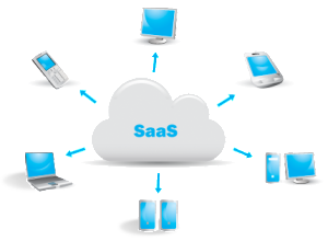 ws2011-deployment-saas-cloud